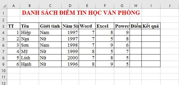 Cách chỉnh độ rộng cột và dòng trong Excel